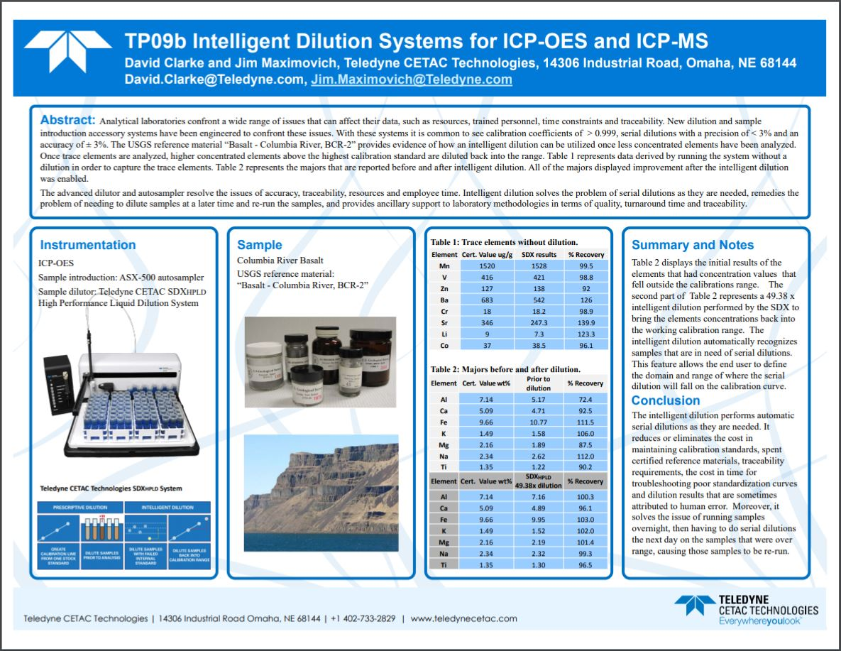 SDX Poster TP09b Intelligent Dilution systems for ICP OES and ICP MS